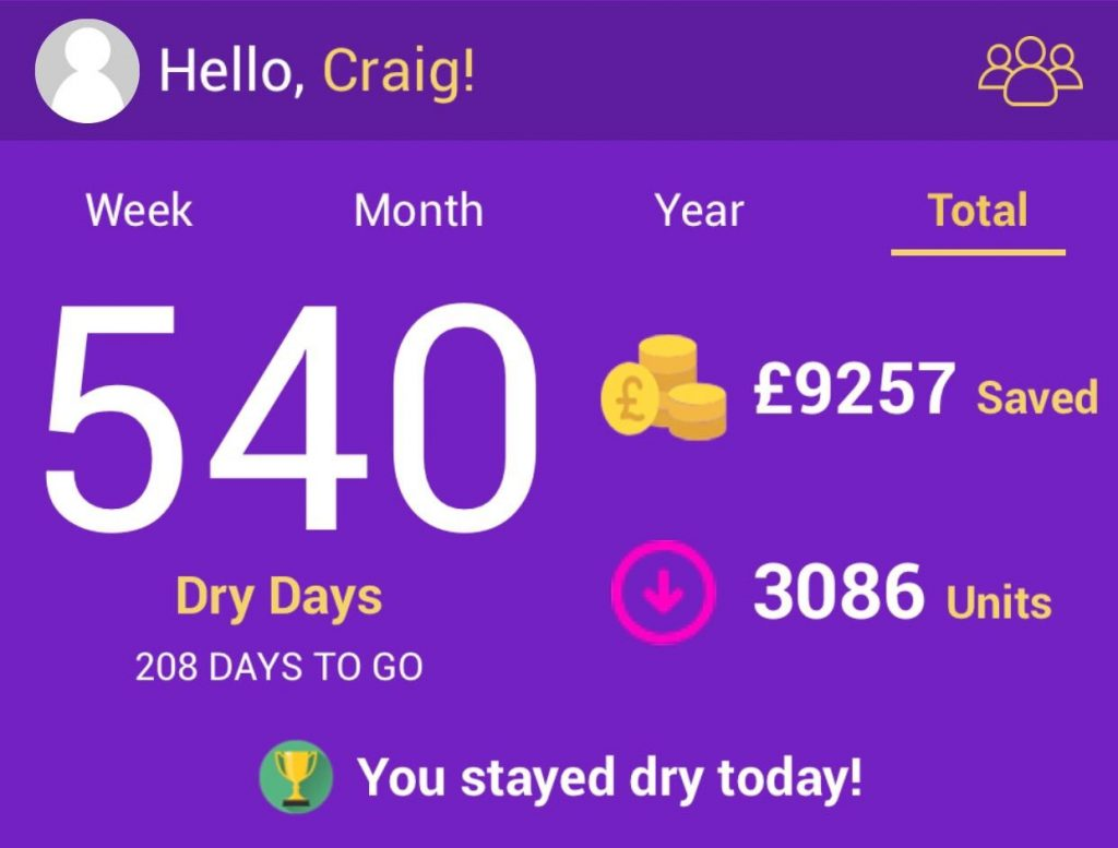A screenshot of Craig's 'Dry Days' app where he has reached 540 days sober which has bettered his mental health. It also states that he's saved £9257 and saved drinking 3086 units.